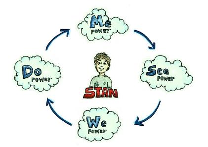 stan-cycle-clean
